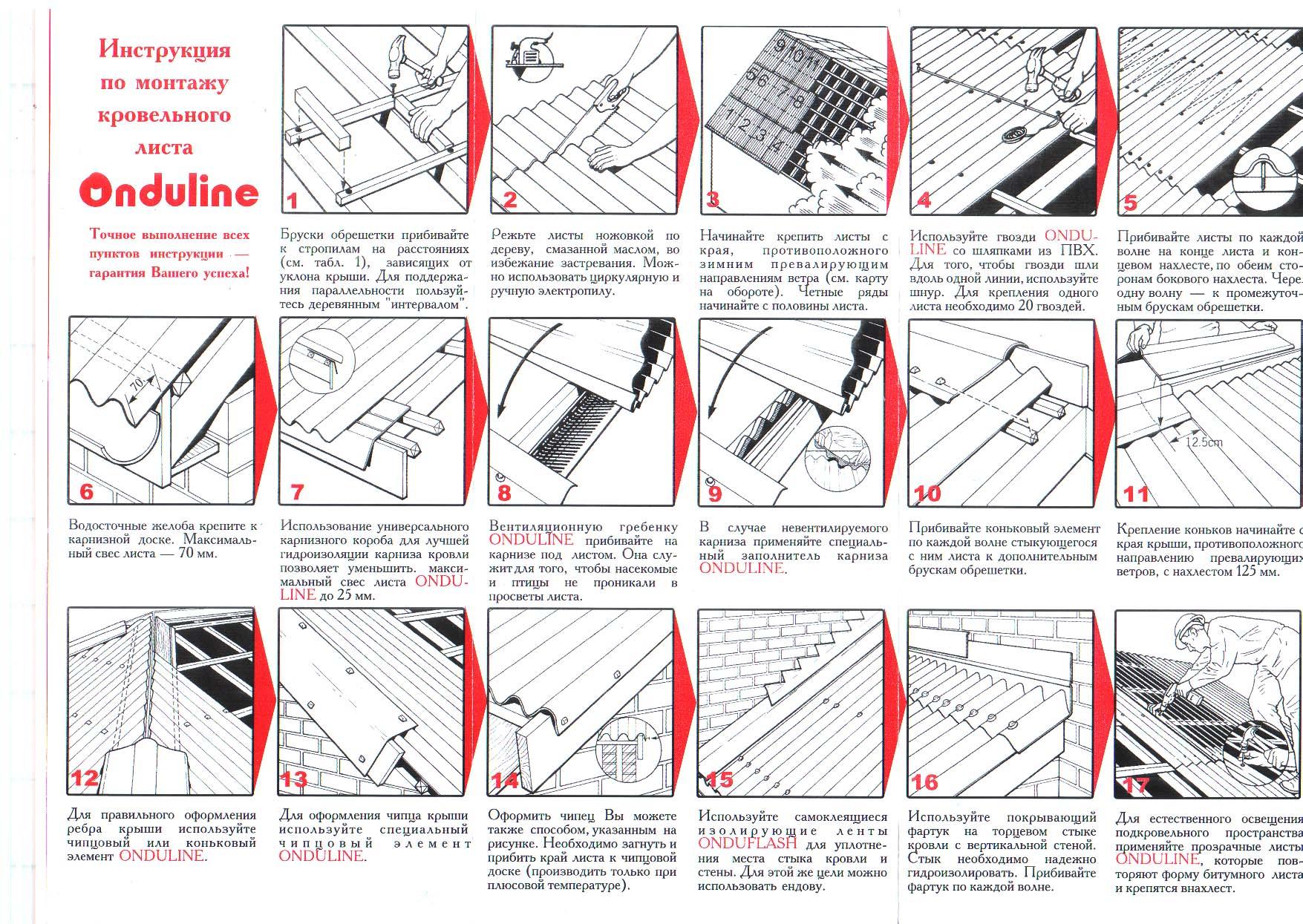 Покрытие крыши профнастилом видео инструкция